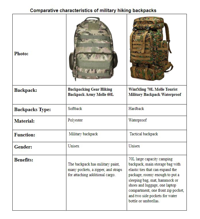 comparison of backpack models