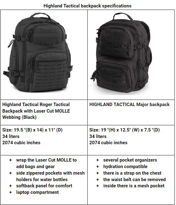 """Great backpack, good stitching plenty of pockets for storage."""